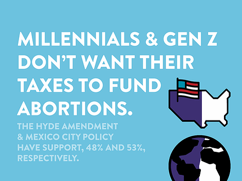 MILLENNIALS & GEN Z DON'T WANT THEIR TAXES TO FUND ABORTIONS.